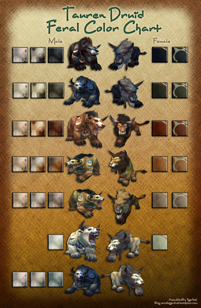 Tauren Color Chart Secret Agent Cat